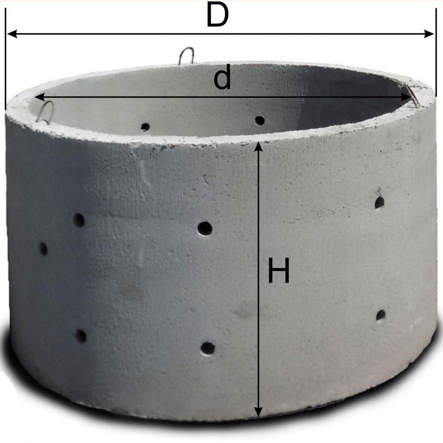 Купить кольца бетон как приготовить раствор цементный для заливки пола