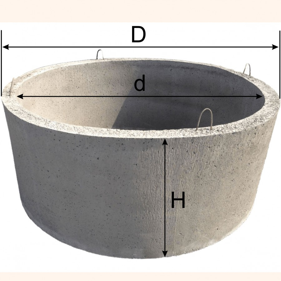 бетон жби цена